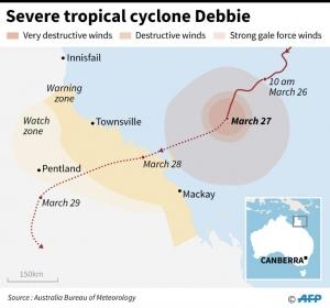 Thousands evacuated as cyclone bears down on Australia