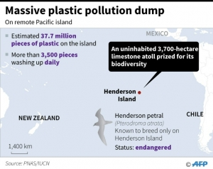 Plastic trash chokes remote South Pacific island